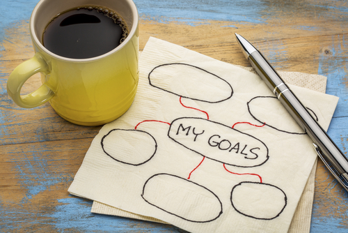 Realistic Goals Are the Key to Resolution Success